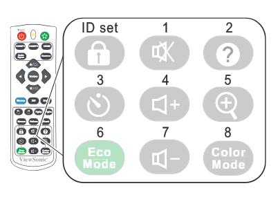 Télécommande ViewSonic